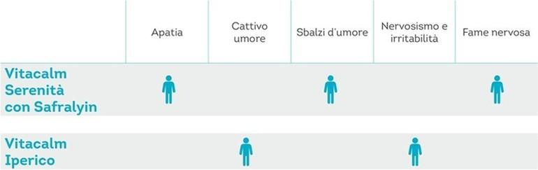 le ragioni della diminuzione della durata dellerezione dieta per lerezione per uomini