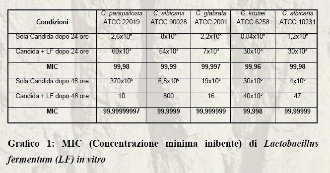 uretrite negli uomini questions pdf